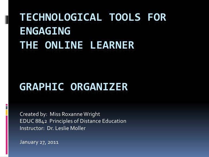 Technological Tools for Engagingthe Online LearnerGraphic Organizer<br />Created by:  Miss Roxanne Wright<br />EDUC 8842  ...
