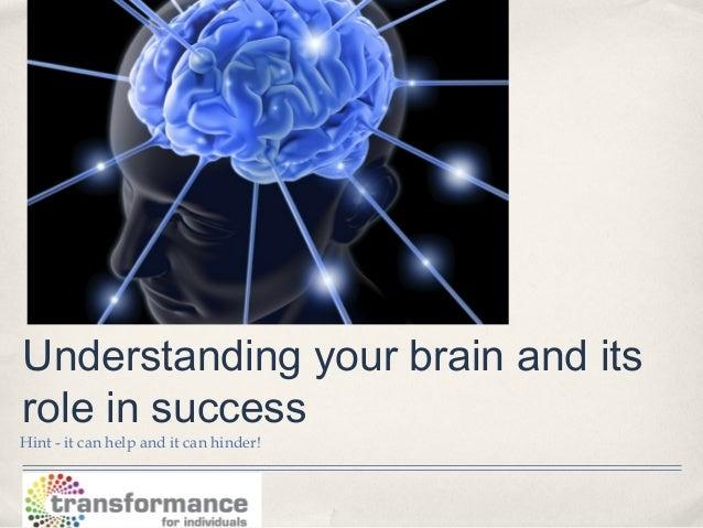 Module 4 understanding your mind