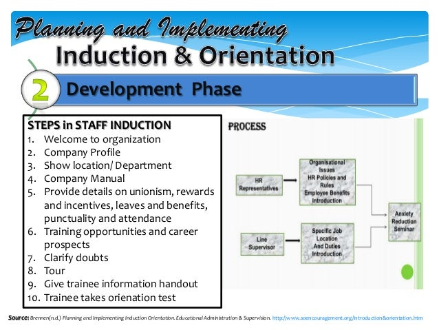 human resources and induction and orientation Granite school district  teacher induction, intervention and support  orientation  human resources human resources salary schedule payroll.