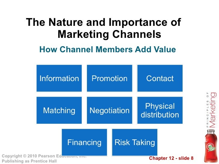 marketing channels essay Marketing channels - channel selection, objectives, motivation and evaluation (2004, september 06) in writeworkcom retrieved 17:32, april 06, 2018, from.