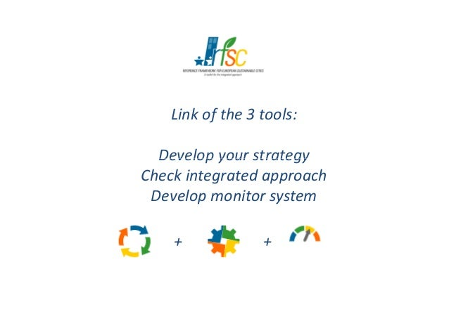 Link of the 3 tools:Develop your strategyDevelop your strategyCheck integrated approachDevelop monitor system+ +