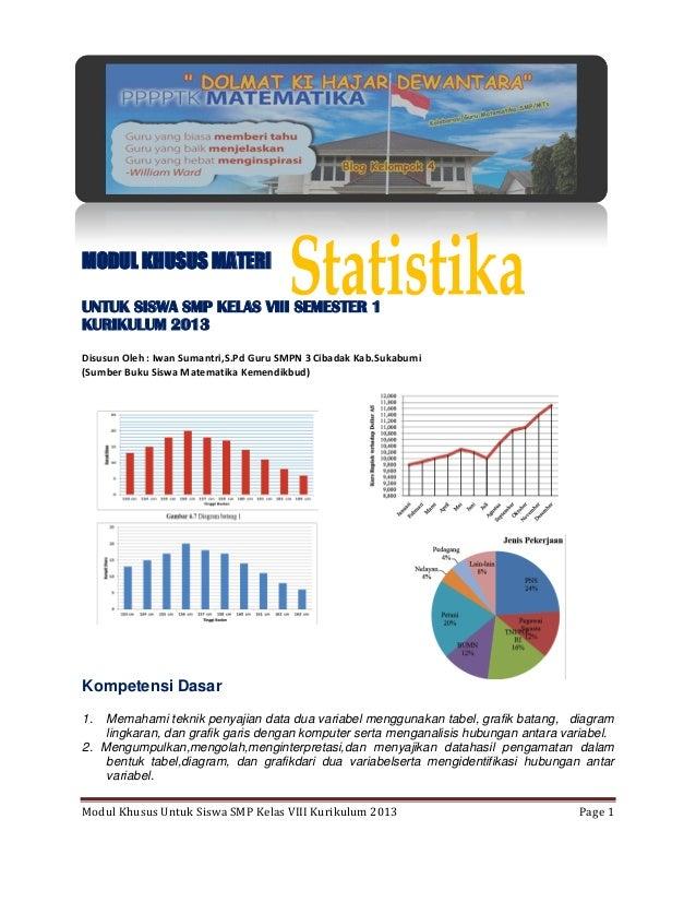 Modul Khusus Materi Statistika Kelas 8 Smp