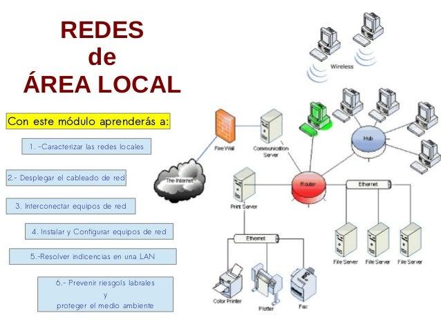 REDESdeÁREA LOCALCon este módulo aprenderás a:1. -Caracterizar las redes locales2.- Desplegar el cableado de red3. Interco...