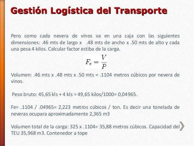 Adecuaci n de la carga para el transporte casos de estiba modulo 3 - Dimensiones de una nevera ...