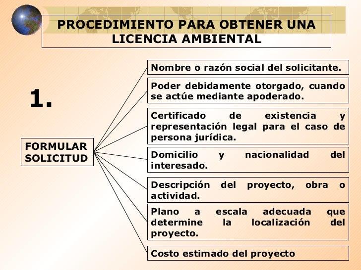 licencias ambientales en colombia pdf