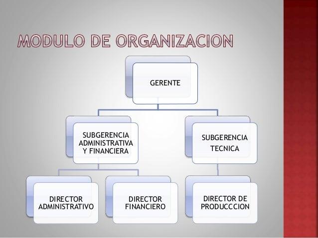 GERENTE SUBGERENCIA ADMINISTRATIVA Y FINANCIERA DIRECTOR ADMINISTRATIVO DIRECTOR FINANCIERO SUBGERENCIA TECNICA DIRECTOR D...