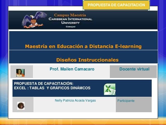 PROPUESTA DE CAPACITACIÓN Prof. Mailen Camacaro Docente virtual PROPUESTA DE CAPACITACIÓN: EXCEL : TABLAS Y GRÁFICOS DINÁM...