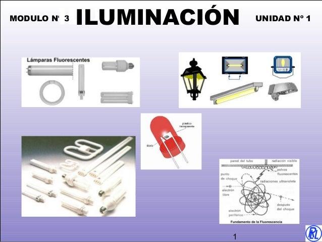 ILUMINACIÓN ILUMINACIÓN  MODULO Nº 3  1  UNIDAD Nº 1