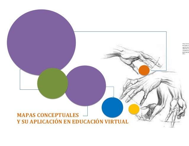 Modulo mapas conceptuales e learning