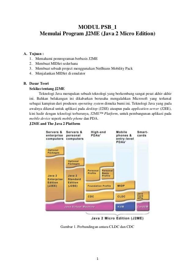 1MODUL PSB_1Memulai Program J2ME (Java 2 Micro Edition)A. Tujuan :1. Memahami pemrograman berbasis J2ME2. Membuat MIDlet s...