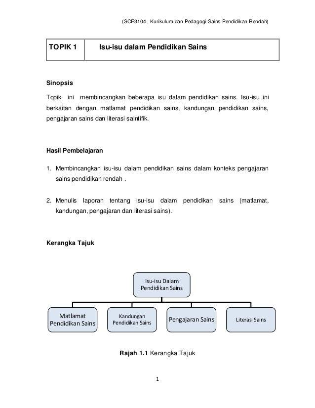 Modul sce3104 topik 1 5 ipg kpt 2012 (2)
