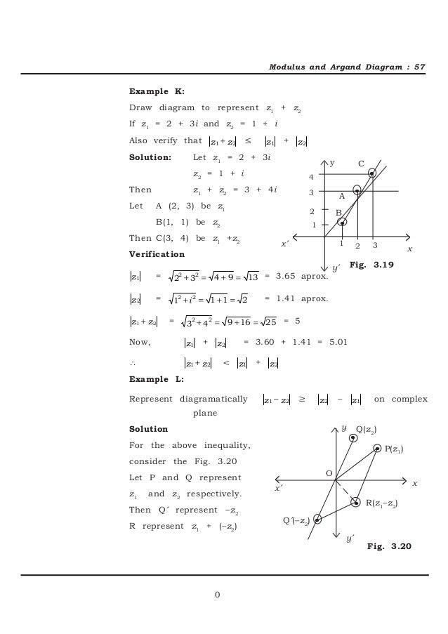 Modulus And Argand Diagram
