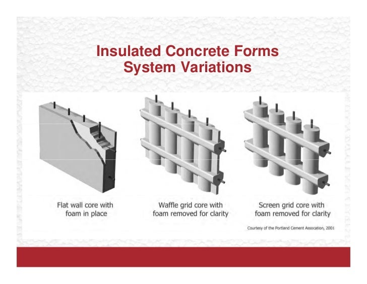 Mohamed nasreldin insulated concrete forming systems aia for Insulated concrete forms pricing