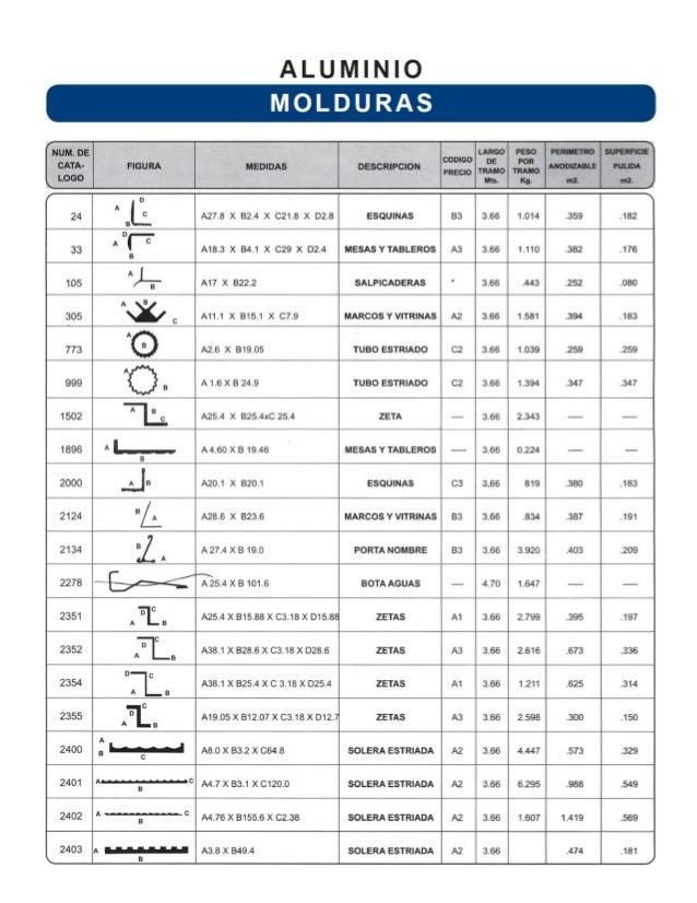 Molduras de aluminio de metales diaz for Perfiles de aluminio catalogo