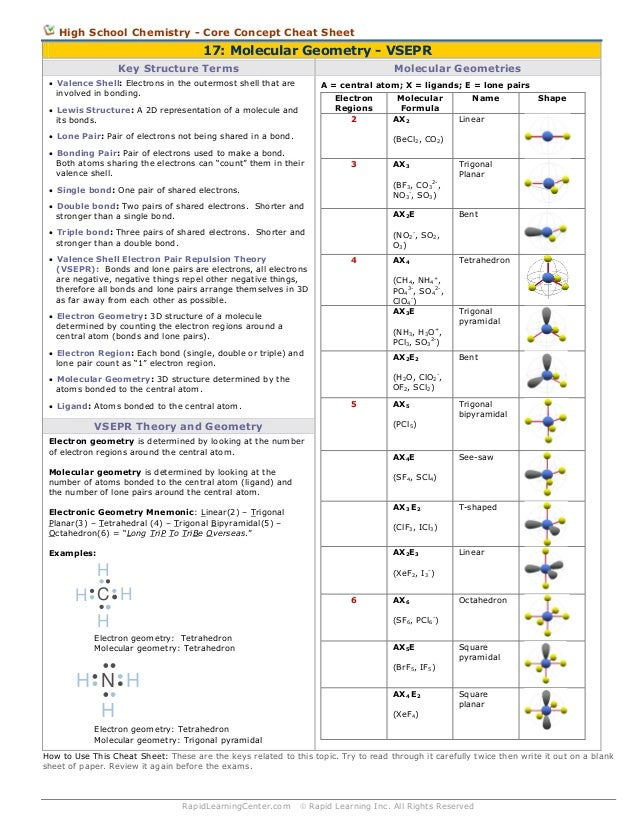 Geometry Cheat Sheet Related Keywords u0026 Suggestions - Geometry Cheat Sheet Long Tail Keywords