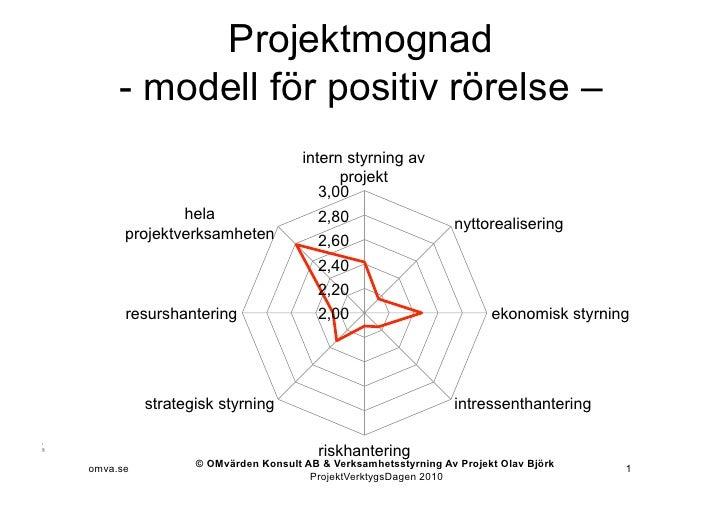 Projektmognad     - modell för positiv rörelse –                                    intern styrning av                    ...