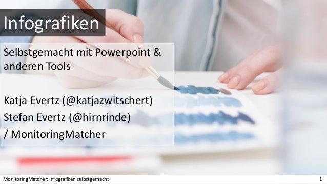 Infografiken Selbstgemacht mit Powerpoint & anderen Tools Katja Evertz (@katjazwitschert) Stefan Evertz (@hirnrinde) / Mon...