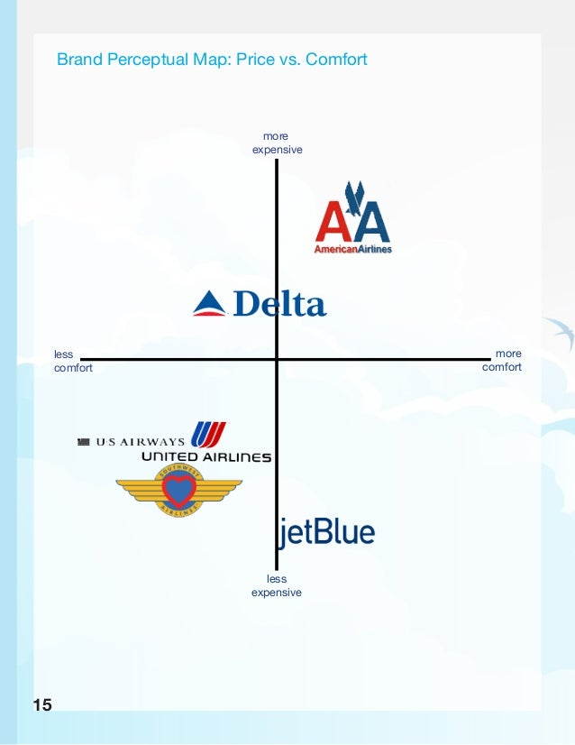 what is jetblue s strategy for success in the marketplace As jetblue is still a relatively new airline in the industry, it has a growth corporate strategy which is organic in it's domestic market, yet the airline.