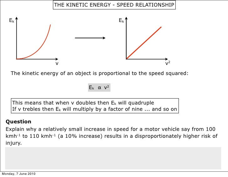 conservation of momentumenergy essay Open document below is an essay on physics conservation of momentum from anti essays, your source for research papers, essays, and term paper examples.