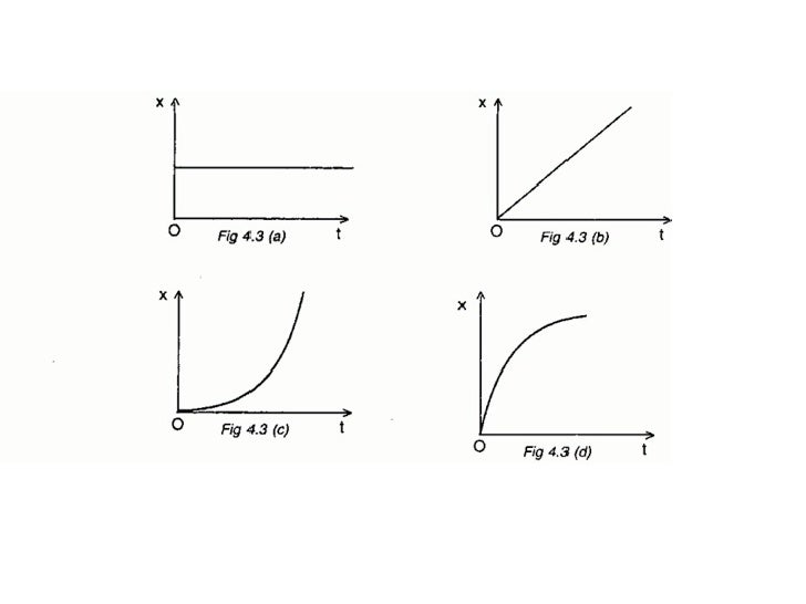 Time graphs• The slope of a distance-time graph is  equal to the velocity• i.e. y2 - y1    =>   s2 - s1•      x2 - x1     ...
