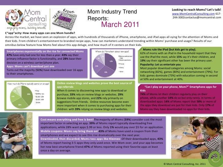 Mom Industry Trend Report - Apps