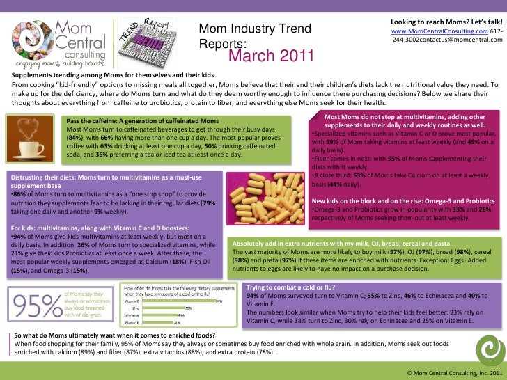 Mom Industry Trend Reports -  Supplements and Vitamins