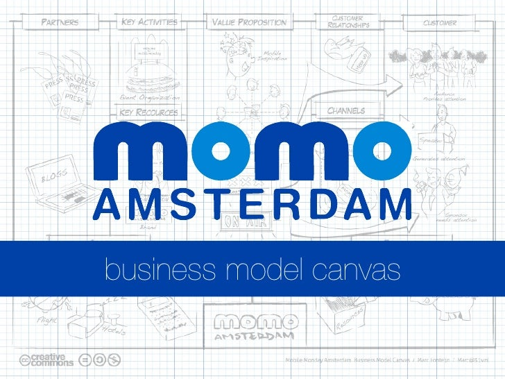 Mobile Monday Amsterdam - business model canvas