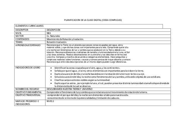PLANIFICACION DE LA CLASE DIGITAL (ODEA COMPLEJAS) ELEMENTOS CURRICULARES DESCRIPTOR DESCRIPCION NIVEL NB1 SECTOR Cs. Natu...