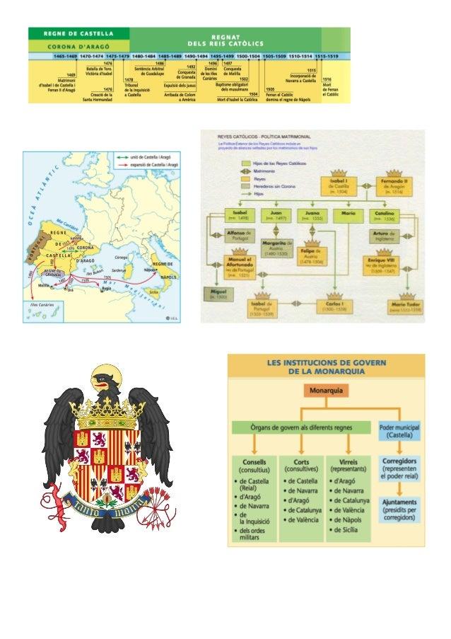 Monarquia autoritària
