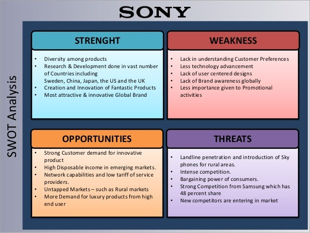 swot analysis of sony television 31 sony corporation: company analysis  32 sony corporation: swot  analysis  during the same year, sony commenced sales of new bravia.
