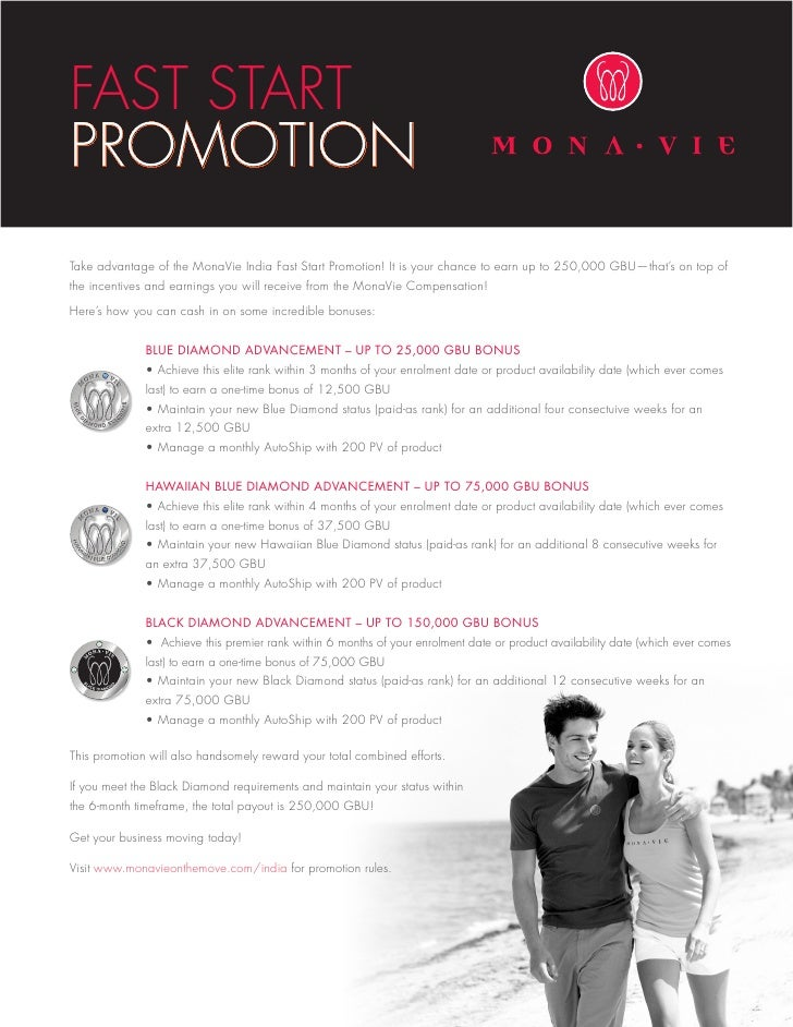 FASTSTARTPROMOTIONTake advantage of the MonaVie India Fast Start Promotion! It is your chance to earn up to 250,000 GBU—...