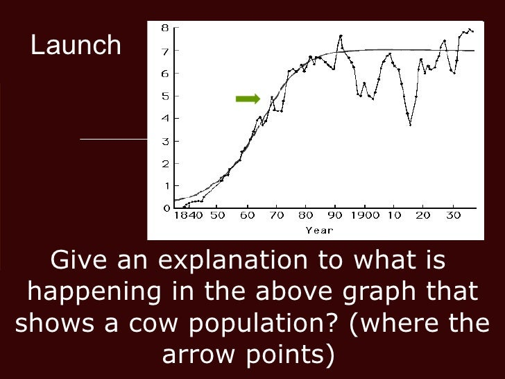Launch Give an explanation to what is  happening in the above graph that shows a cow population? (where the arrow points)
