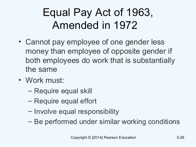 Equal Pay Act Document Equal Pay Act of 1963