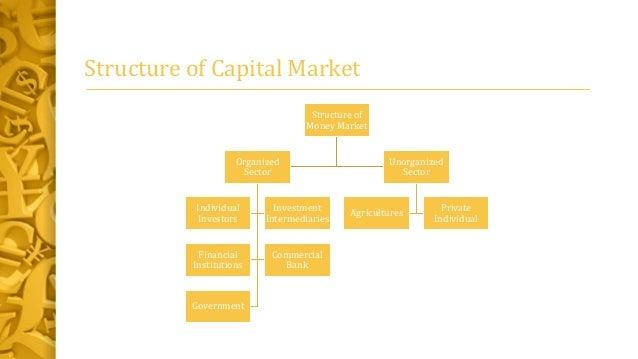 market structures 2 essay