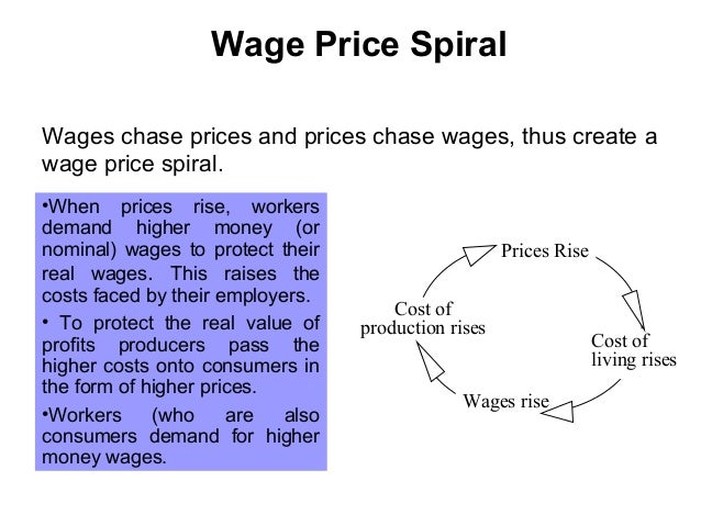 an analysis of wage and price controls For example, nearly three-quarters of economists surveyed disagreed with the statement, wage-price controls are a useful policy option in the control of inflation.