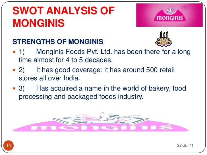 monginis swot analysis on a bakery Editable swot analysis that can be used in presentations and docs easily customize them using a creately account, export them as images and add to presentations.