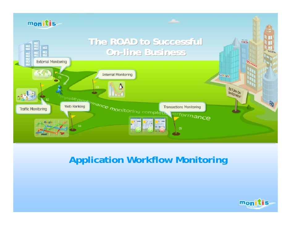 The ROAD to Successful       On-line Business     Application Workflow Monitoring