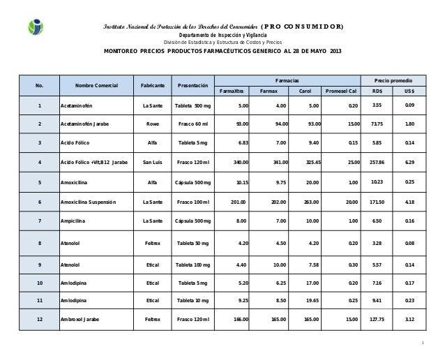 Monitoreo farmaceuticos trimestral_y_semestral_al_28_de_mayo_2013_2