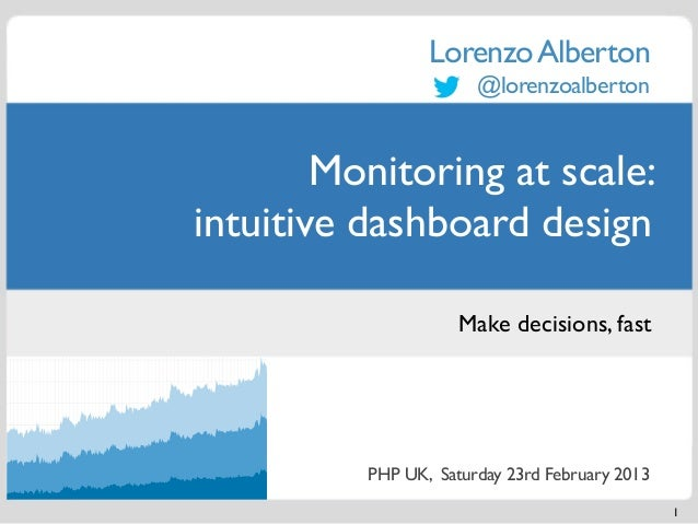Monitoring at scale - Intuitive dashboard design