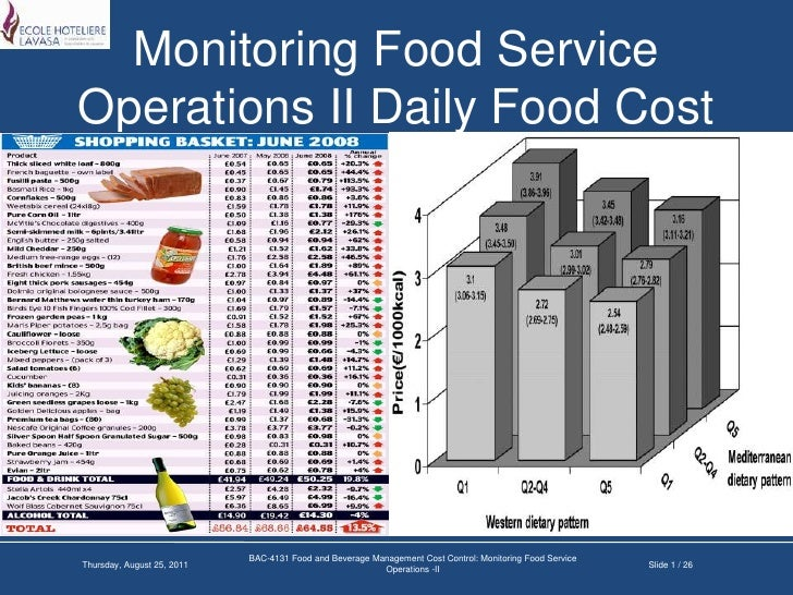 Monitoring food service operations ii daily food cost
