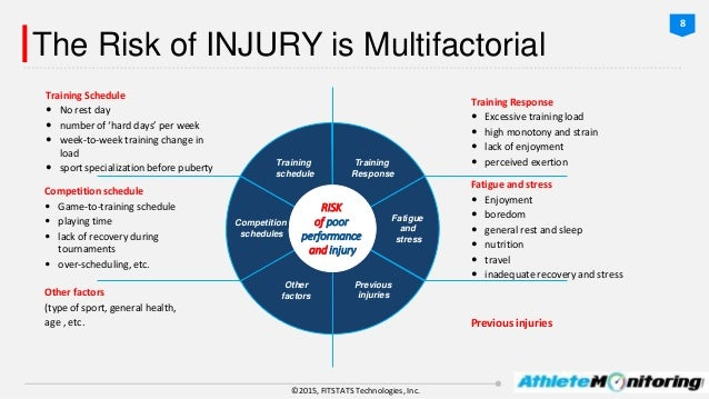 sports injury prevention essay Injury prevention - research paper this essay discusses the risk for injury due to iatrogenic illness the word sprain is incorporated in sports health when.