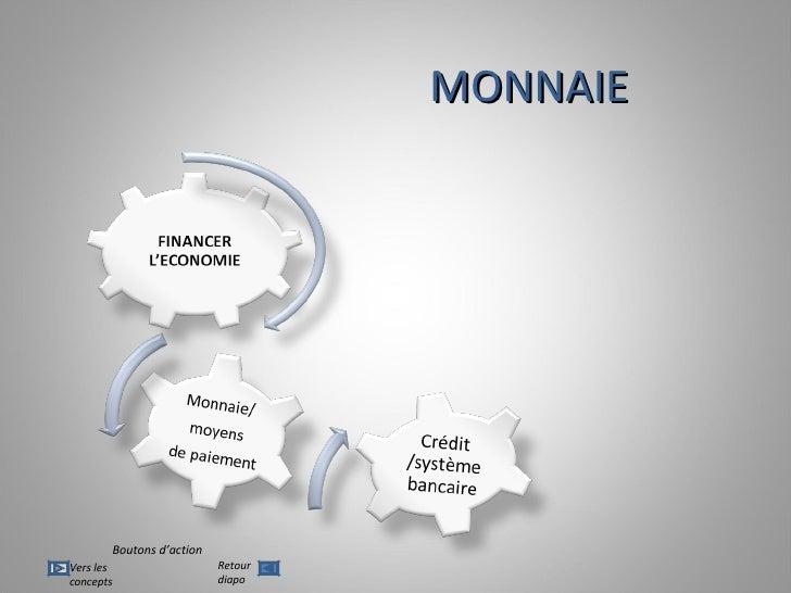 MONNAIE  Vers les concepts Retour diapo Boutons d'action