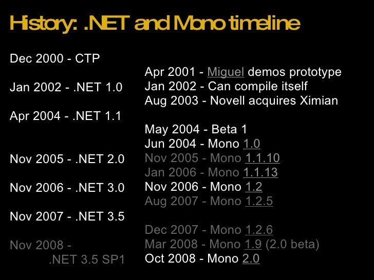 History: .NET and Mono timeline <ul><li>Dec 2000 - CTP </li></ul><ul><li> </li></ul><ul><li>Jan 2002 - .NET 1.0 </li></ul...