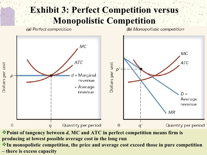 a comparison between pure and monopolistic competition 6 most important characteristics features of monopolistic competition the concept of monopolistic competition is more realistic than perfect competition and pure monopoly.