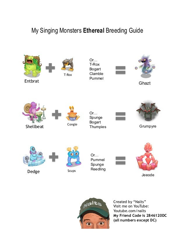 Official BREEDING GUIDE for Ethereal Island (My SInging Monsters)