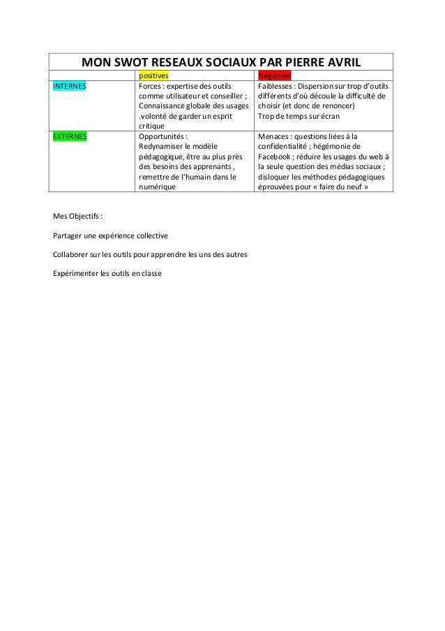 MON SWOT RESEAUX SOCIAUX PAR PIERRE AVRIL                          positives                           NégativesINTERNES  ...