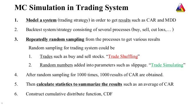 Trading strategies for amibroker