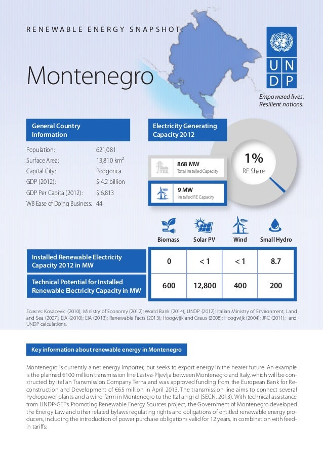 Montenegro is currently a net energy importer, but seeks to export energy in the nearer future. An example is the planned ...