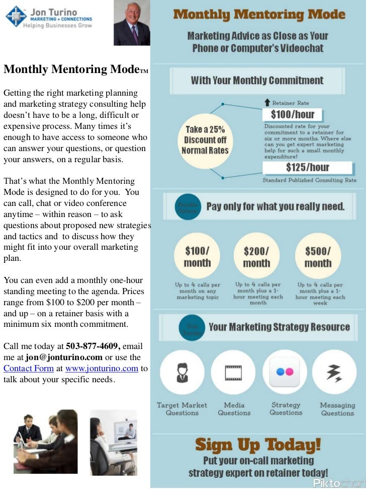 Monthly Mentoring ModeTMGetting the right marketing planningand marketing strategy consulting helpdoesn't have to be a lon...