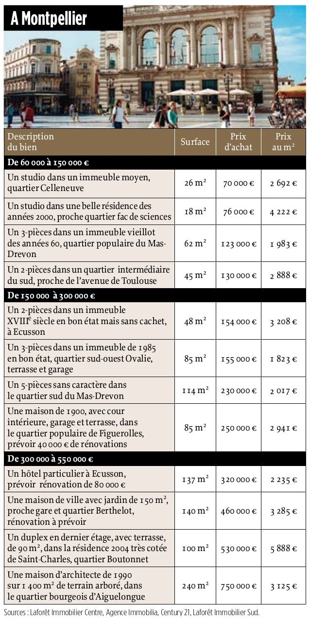 186 | 28 octobre 2010 | Le Point 1989 benoîtdecout/réa-francksiemers/laif-réa spécialimmobilier Si le marché immobilier ly...